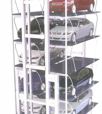 Hệ thống đỗ xe dạng Rotary Parking